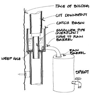 Rain barrel diverter.  Drawing by John Markowski